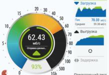 Исходящая скорость интернета