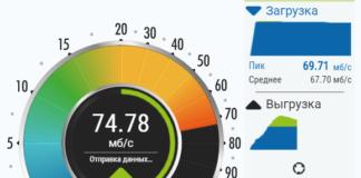 Входящая скорость интернета